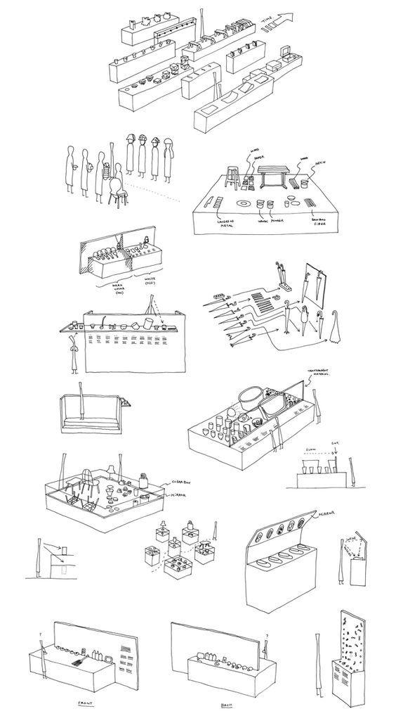 Architectural Diagrams Image By Iris De La Poli