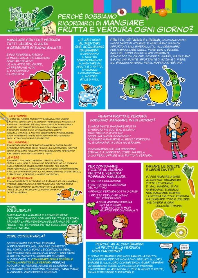 Perché dobbiamo ricordarci di mangiare #frutta e #verdura ogni giorno?