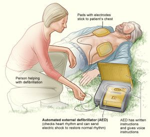 Learn How to Use an Automatic External Defibrillator (AED)