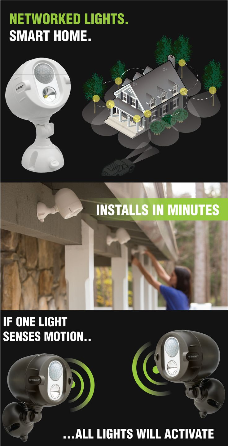 Something every home needs: smart, wireless spotlights that are simultaneously motion-triggered to illuminate your entire yard when one light detects movement.
