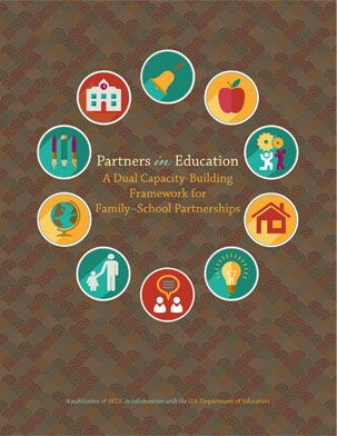 A Dual Capacity-Building Framework for Family–School Partnerships