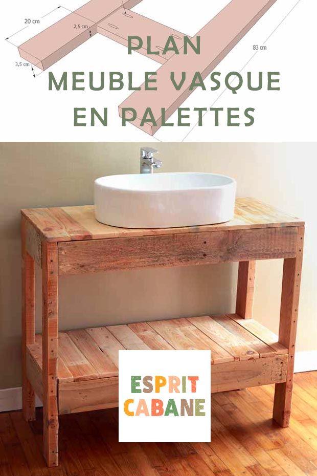 20++ Fabriquer meuble salle de bain palette inspirations
