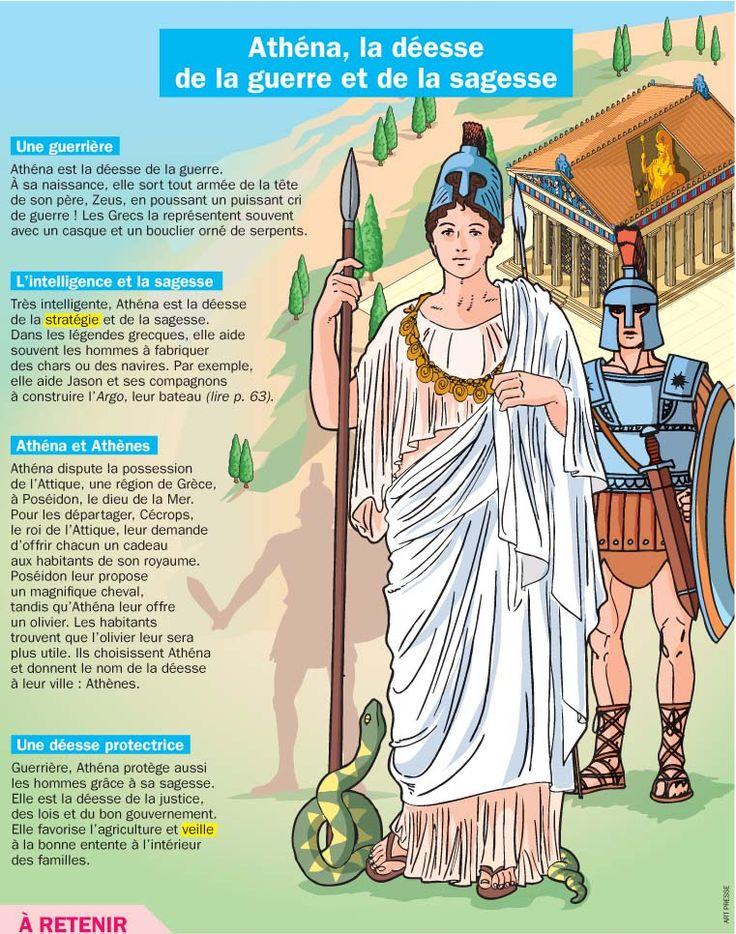 Fiche exposés : Athéna, la déesse de la guerre et de la sagesse