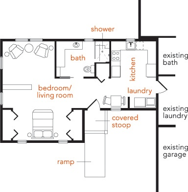 47 best images about garage converstion on pinterest for Garage suite plans