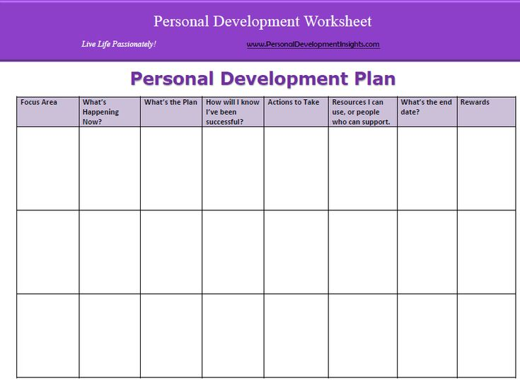 9 best Personal Development Planning images on Pinterest - development plans templates