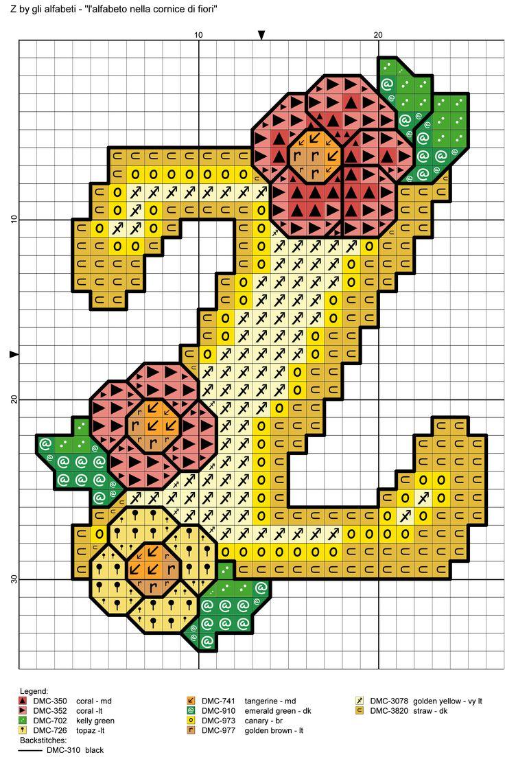 alfabeto nella cornice di fiori Z