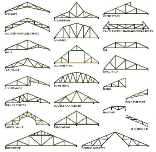 11 Best Images About Trusses On Pinterest