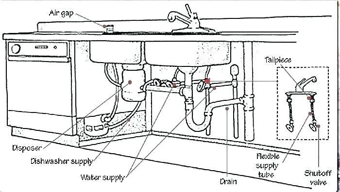 Sample Kitchen Plumbing Diagram Images Teknik Mesin Kamar Mandi Mandi