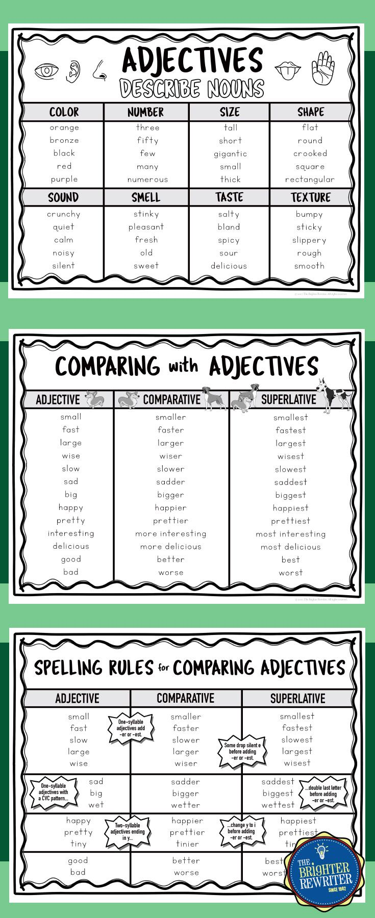 Adjective charts and mini-charts for how to identify adjectives,  comparative and superlative adjectives