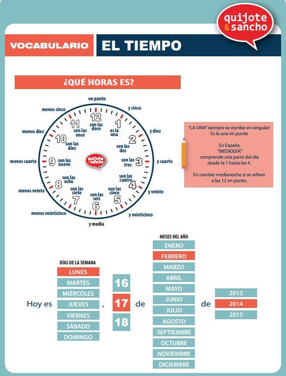 Tiempo. http://quijotesancho.com/vocabulario-2/ Descarga…