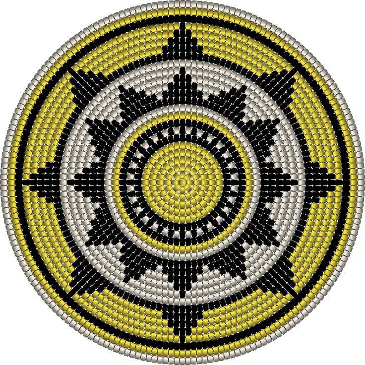Bodem 'zon' heeft 200 steken en past bij het patroon van pinterest zig zag, , De zijkant er 5x op haken , de zijkant heeft 40 steken.