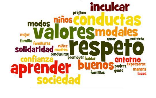 ¿Qué es Valores Personales? - Su Definición, Concepto y Significado