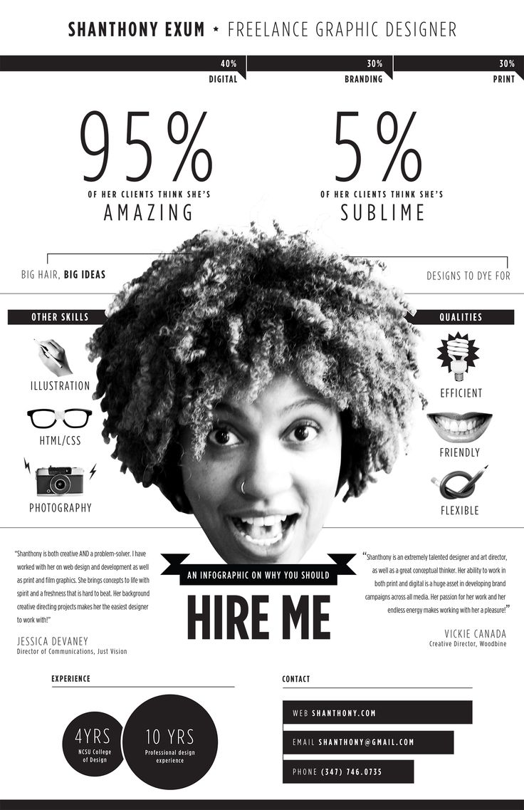 An infographic on the merits of hiring Shanthony Exum Graphic Designer