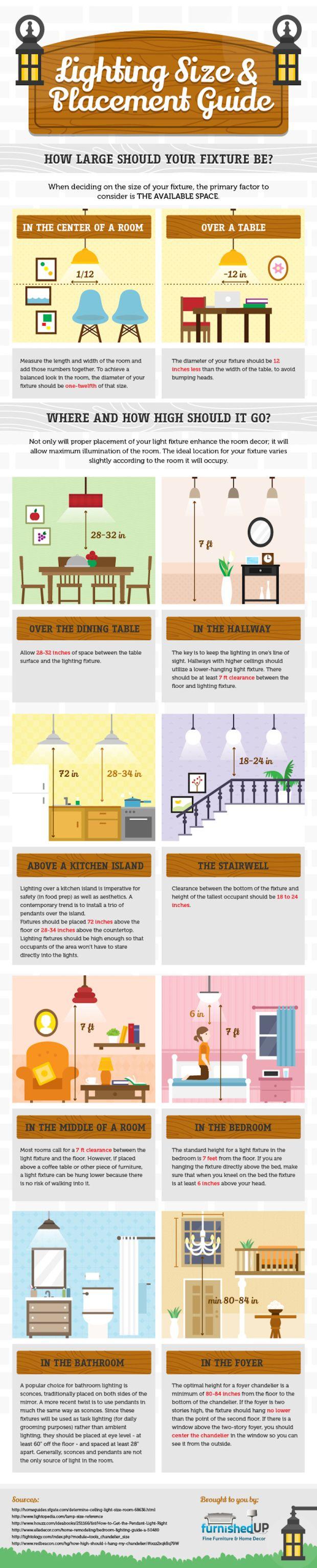 Infographic: hier moet je op letten bij het ophangen van een lamp - Roomed | roomed.nl
