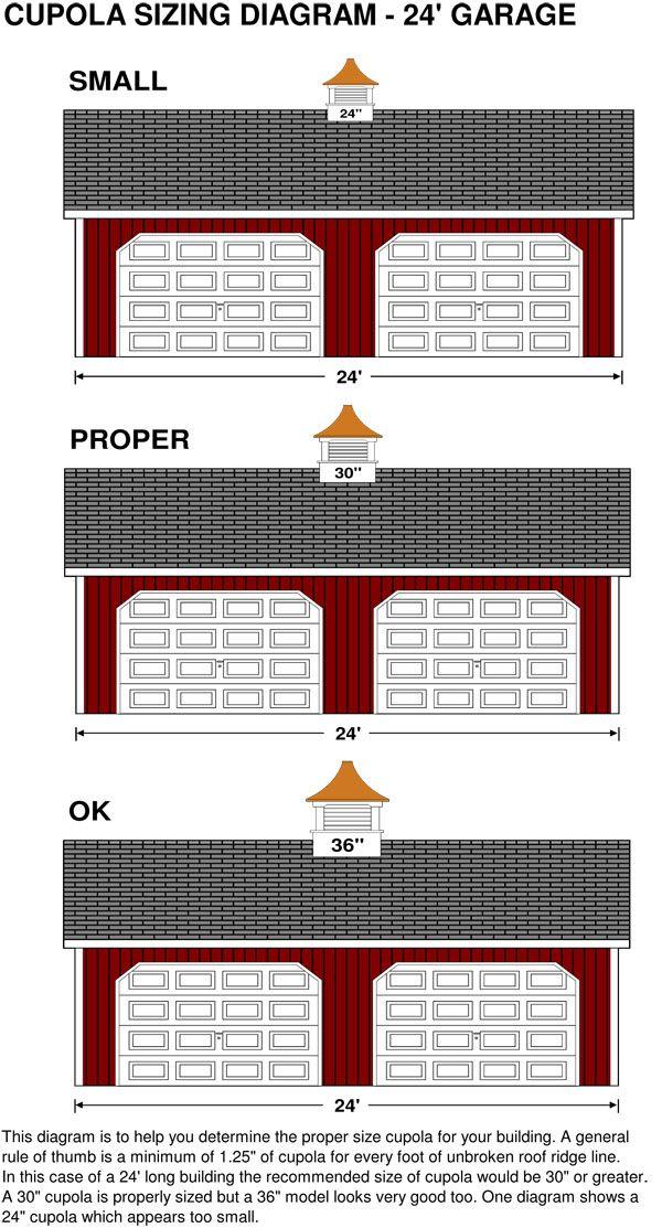 Best 25 standard garage door sizes ideas on pinterest for Best garage size