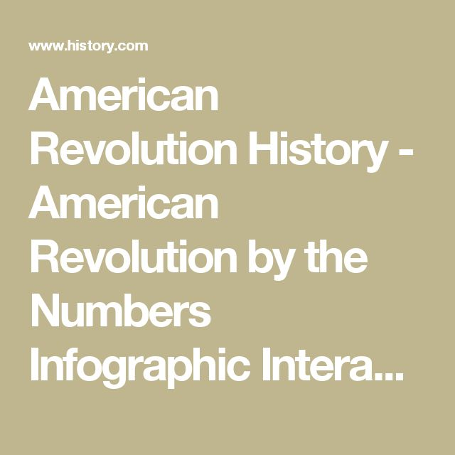 American Revolution History - American Revolution by the Numbers Infographic Interactive - HISTORY.com