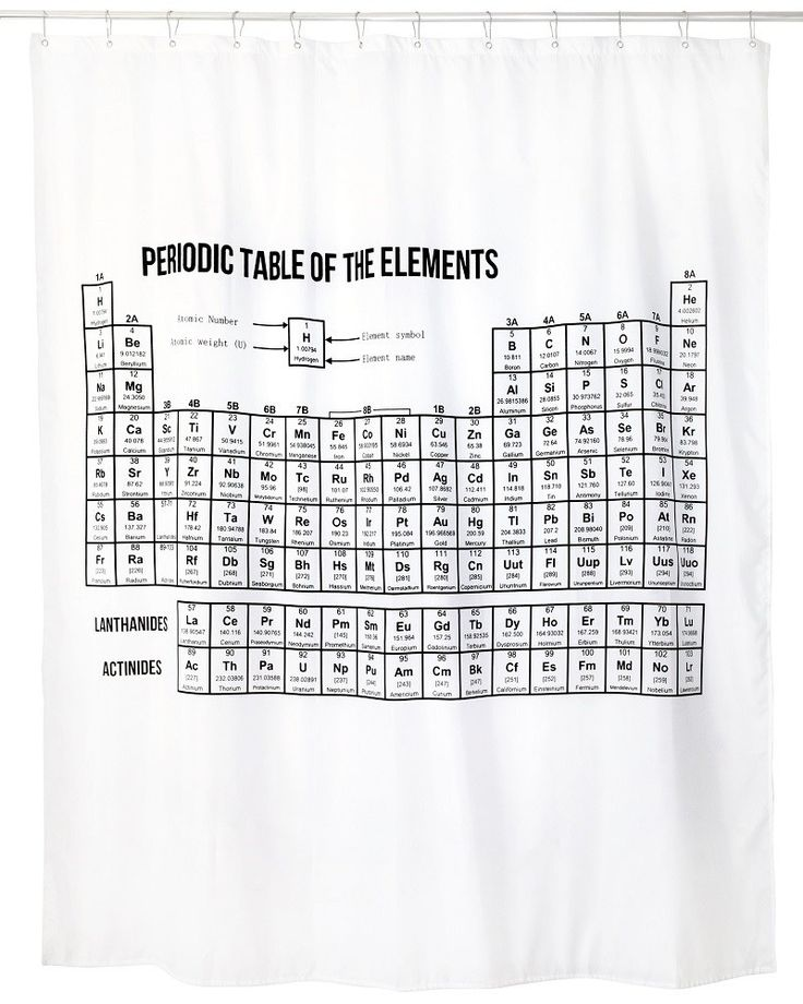 Periodic table shower curtain via Showermore Click on the image to - new periodic table no. crossword