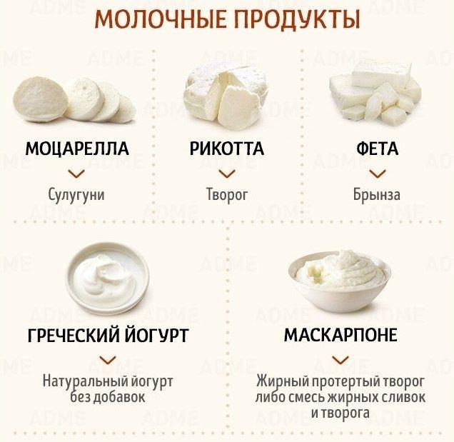 Чем можно заменить редкие молочные продукты — Полезные советы