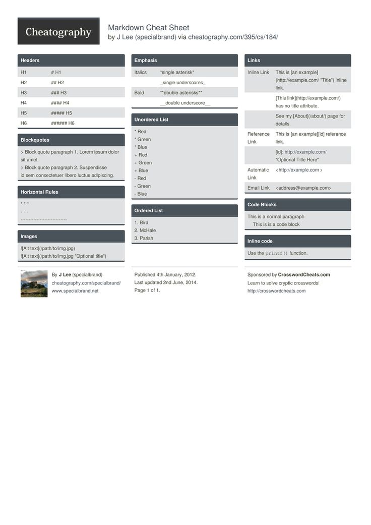Markdown Cheat Sheet by specialbrand http://www.cheatography.com/specialbrand/cheat-sheets/markdown/ #cheatsheet #development #frontend #markup #markdown
