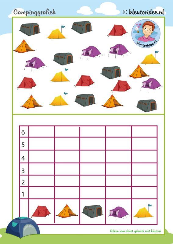 Versie 2: Eenvoudige grafiek voor kleuters, tel de tenten, 2 versies zijn handig als kids naast elkaar werken, kleuteridee, Kindergarten math camping game, graphic, free printable.