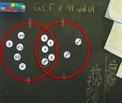 Finding the GCF with magnetic numbers and a Venn diagram.