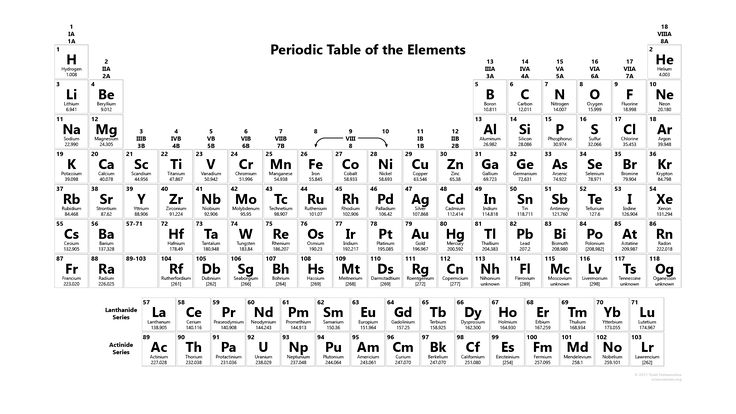 Selective image for periodic table printable