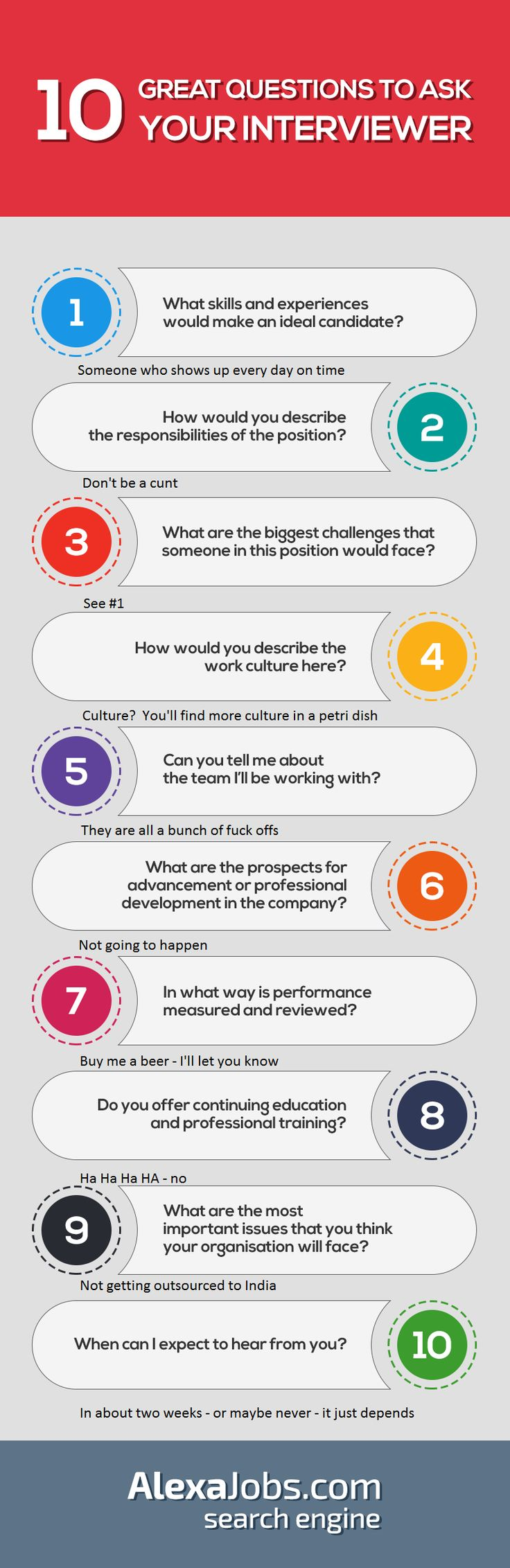 10 Questions To Ask Your Interviewer Updated