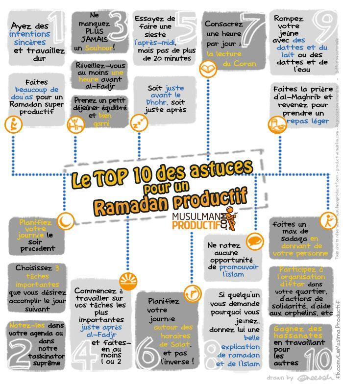 Doodle - Le Top 10 des astuces de MusulmanProductif.com pour un Ramadan Productif - Musulman Productif
