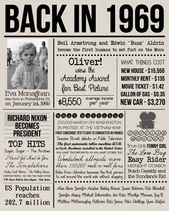 Back In 1969 Sign Personalised Newspaper Poster With Photo Last Minute 50th Birthday Gift DIGITAL FILE 50 Years Ago History 2019