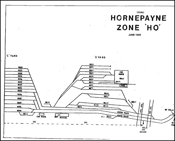 HORNEPAYNE - CN 'ORANGE BOOK' - JUNE 1989