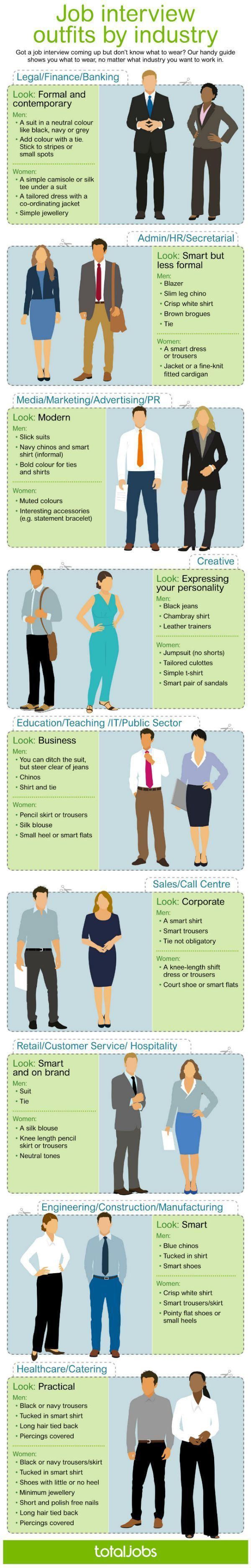 infographic : Your job interview outfits sussed  Inside Job