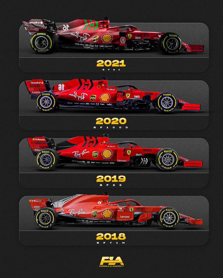 Pin On F1 2021