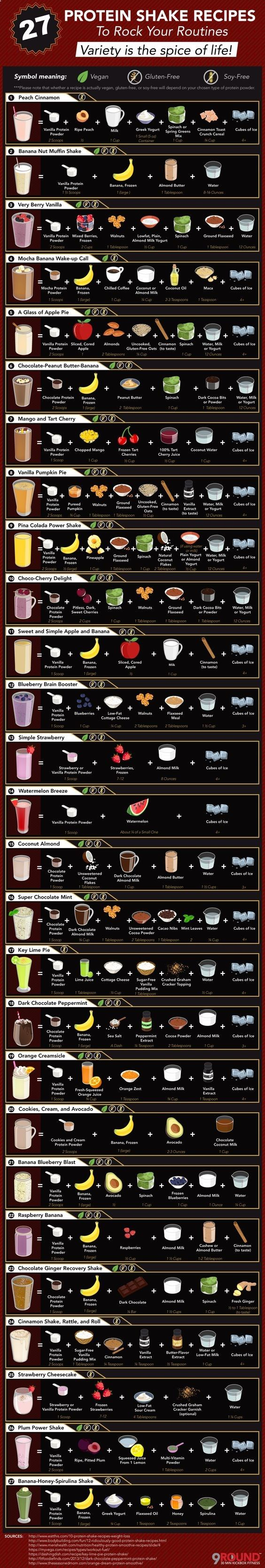 38 Diagrams To Make Losing Weight  Eating Healthier So Much Easier!