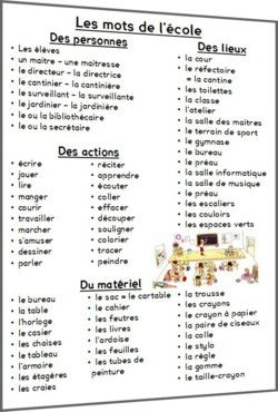 School Vocabulary in French - Les mots de l'école en français