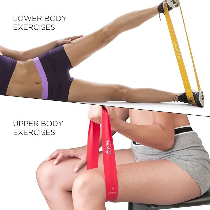 Exercise with Resistance Loop Bands http://shop.wimi-fitness.com