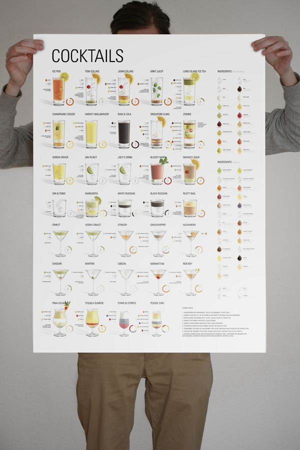 COCKTAILS – poster on Behance