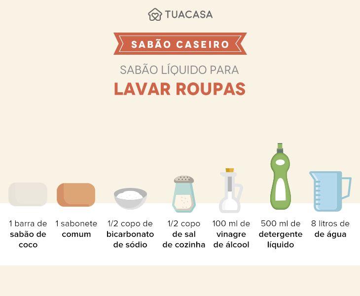 Sabão caseiro: 25 receitas para lavar a louça, a louça e a casa (TESTADO)   – dicas úteis