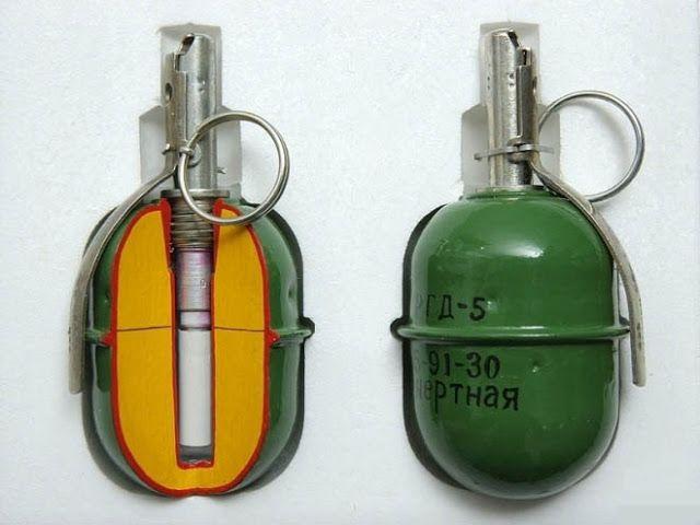 Гранаты. Характеристики. Применение. Боевые гранаты РГД-5 Ф-1 РГН РГО