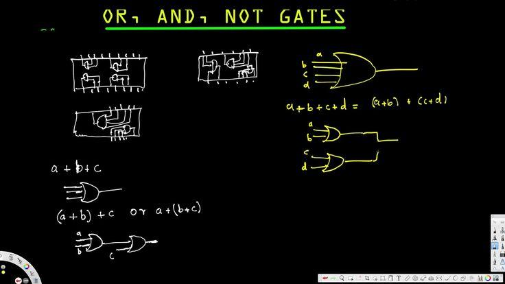 OR, NOT, AND GATE - Digital Logic Design I