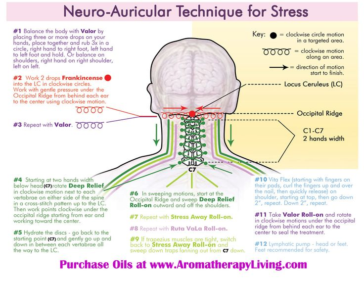 Neuro-Auricular Technique | Parkinson's Treatment | Young Living Essential Oils | Spiritual Healing | Raindrop Technique | DianaEwald.com