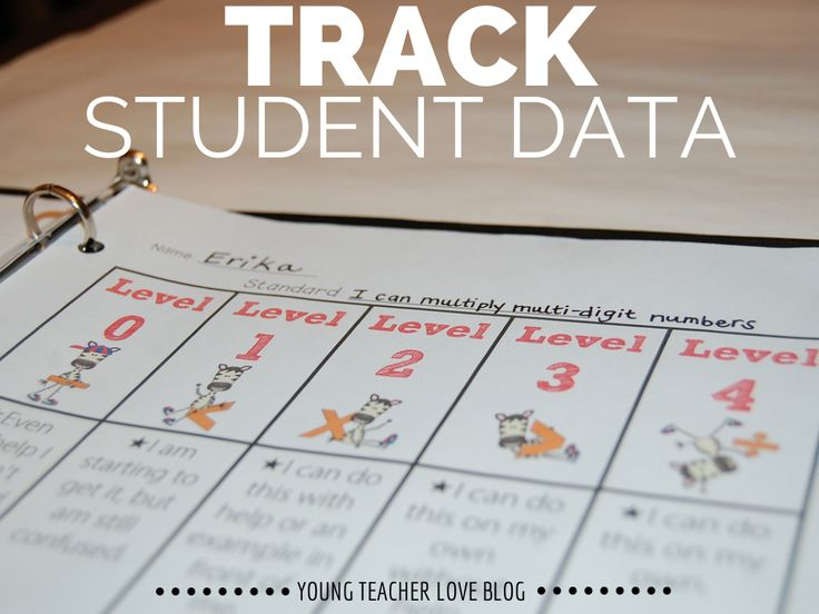 Research shows that when students track their own learning and data, they perform better. Check out this blog post to start tracking your students learning and data.$