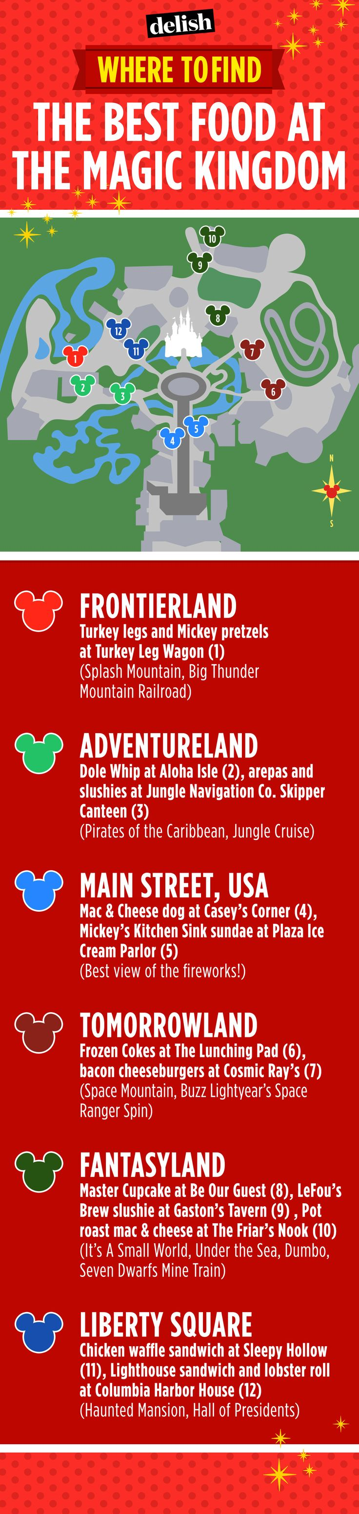 Know The Must-Eats At The Magic Kingdom. - BestProducts.com