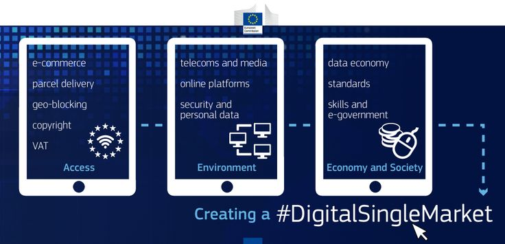#DigitalSingleMarket for Europe: Commission sets out 16 initiatives to make it happen. The aim of the strategy is to tear down regulatory walls and finally move from 28 national markets to a single one. A fully functional Digital Single Market could contribute €415 billion per year to our economy and create hundreds of thousands of new jobs. http://europa.eu/rapid/press-release_IP-15-4919_en.htm