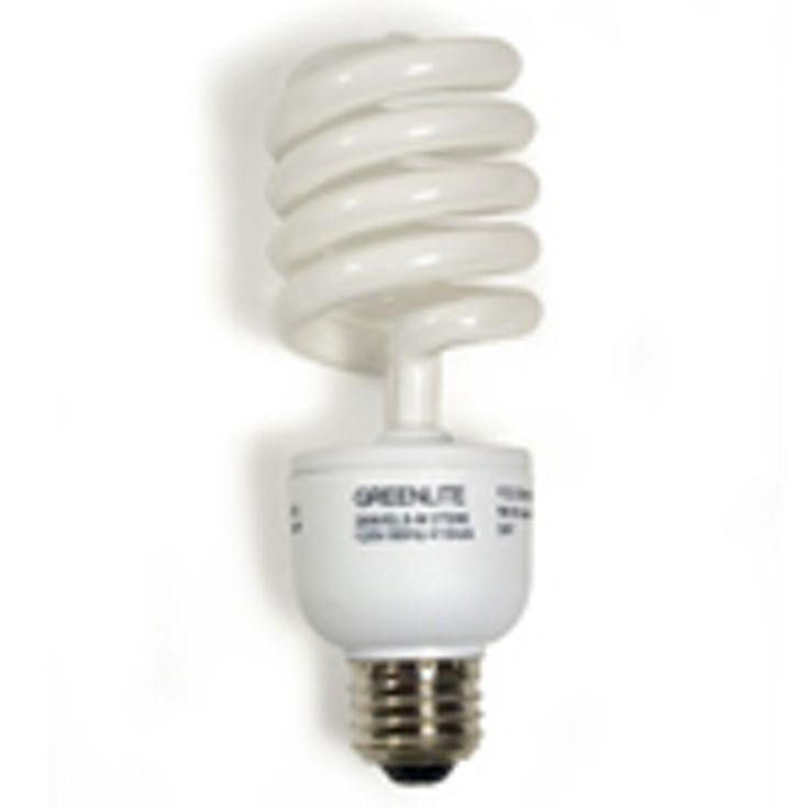 Recommend The Best Non-Incandescent Light Bulbs? — Good Questions