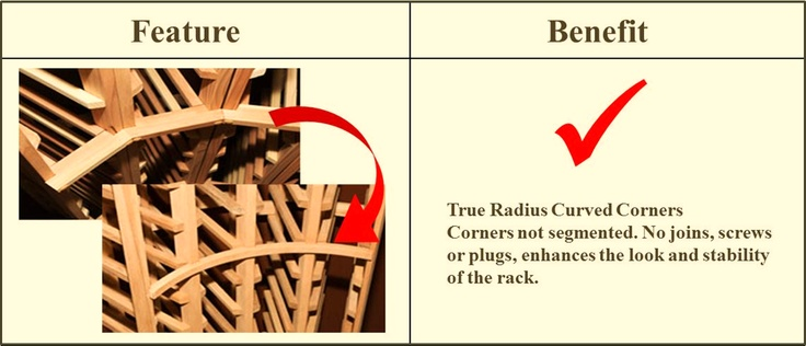 True Radius Curved Corners are not segmented in order to provide better stability and a clear-cut look. Wine Cellar Specialists  4421 Cedar Elm Circle Richardson, TX 75082  Toll Free: 866-646-7089  Texas Office: 972-454-0480  Click here to view our traditional wine racks page - http://www.winecellarspec.com/spec-series-wine-racks/.