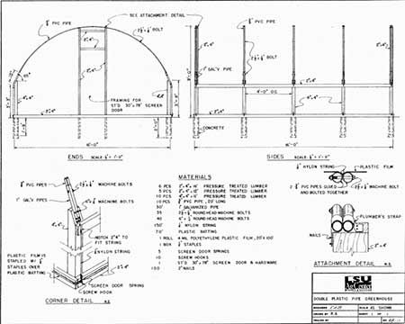 95 Diy Greenhouse Plans Learn How To Build A Greenhouse
