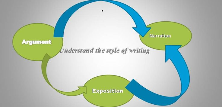 Academic writing service articles
