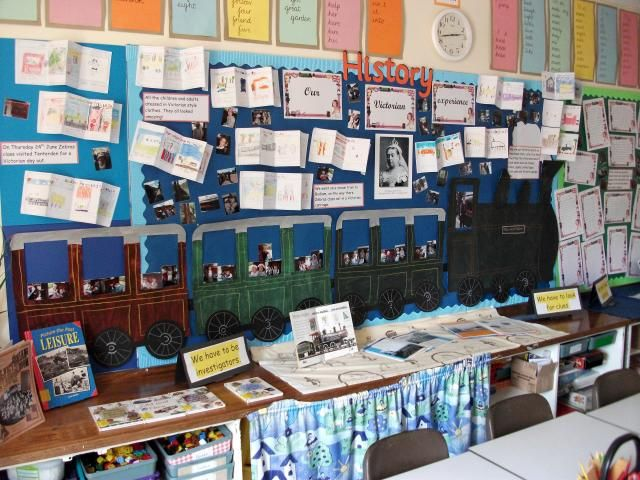 A fabulous Victorian display inspired by a Victorian Experience  (at the Kent and East Sussex Railway)