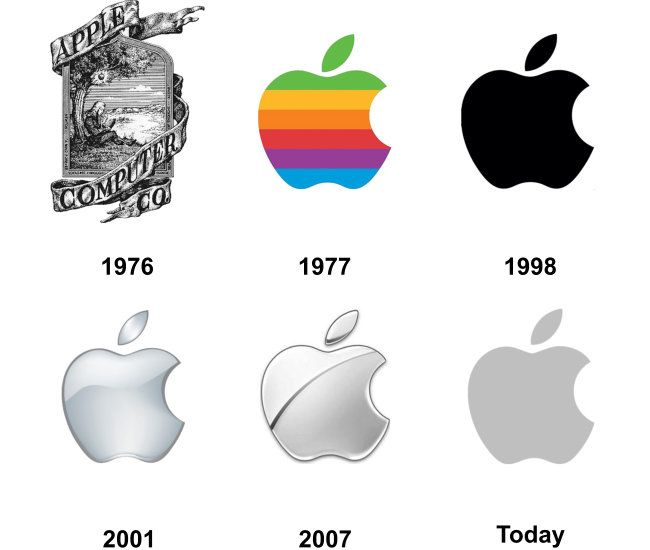 apple logo history design logo evolution pinterest logos
