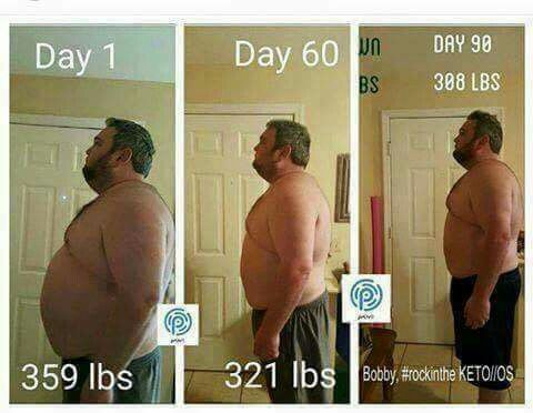 90 day results with pruvit  keto os www.hwill45.pruvitnow.com